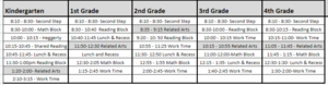 Virtual Learning Grade Level Schedule