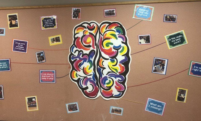 growth mindset board