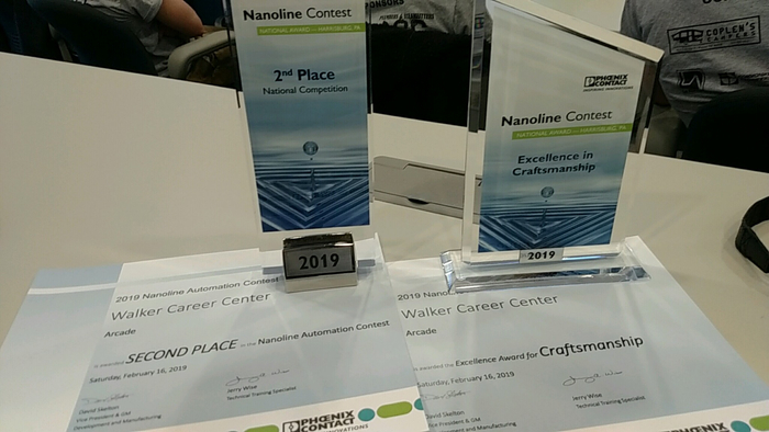 Nanoline Awards