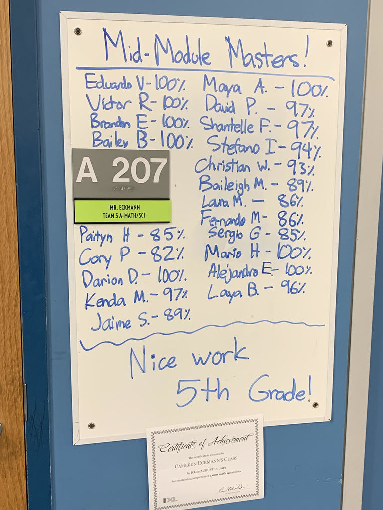 Mr. Eckmann's data board