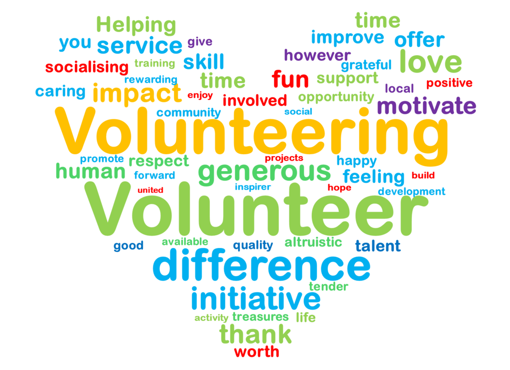 Volunteer Words Graphic