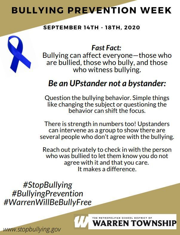 Bullying fast fact